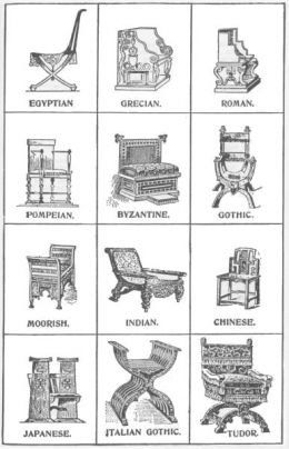 A Photo Guide to Antique Chair Identification | Renaissance .