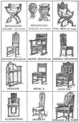 A Photo Guide to Antique Chair Identification | Antique chairs .