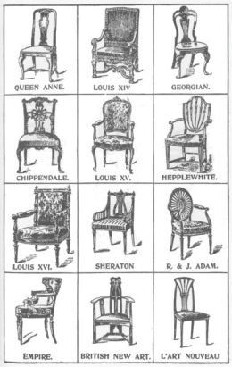 A Photo Guide to Antique Chair Identification | Selling furniture .