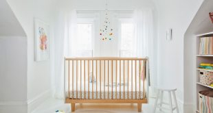 Best Nursery Decor of 20