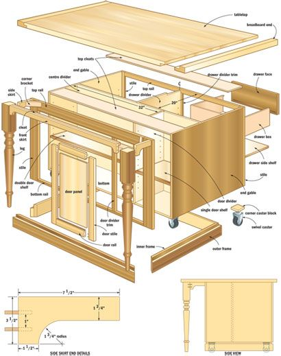 Kitchen Island Plans | Build a kitchen island – Canadian Home .