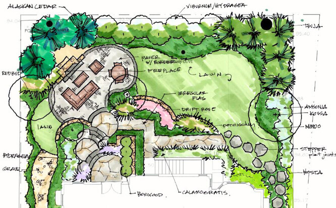 Landscaping Design Ideas for Small Yards | Surrounds Landscape .