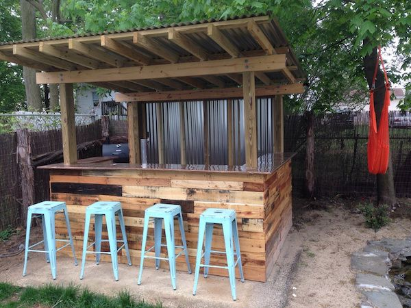 10 Amazing Home Bar Ideas To Give You Inspiration | Diy outdoor .