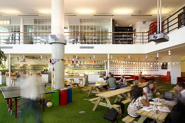 modern office design london