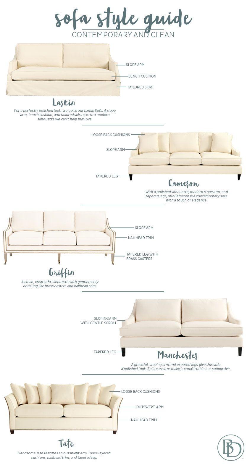 Sofa Styles Interior Design